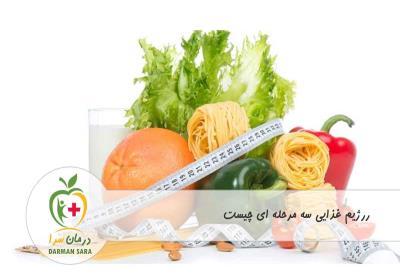 رژیم غذایی سه مرحله ای برای کاهش وزن