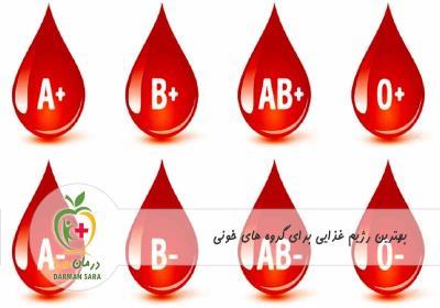 بهترین رژیم غذایی برای گروه های خونی